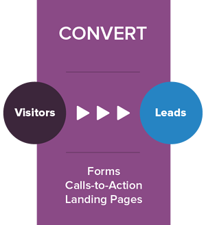 Inbound_Methodology_Convert