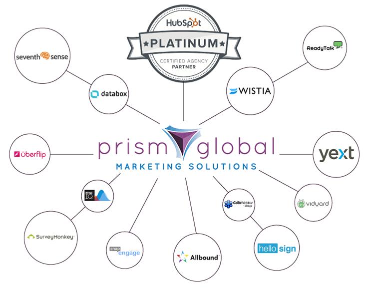 PGMS Integrations.png