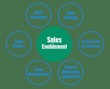 Sales_Enablement-1