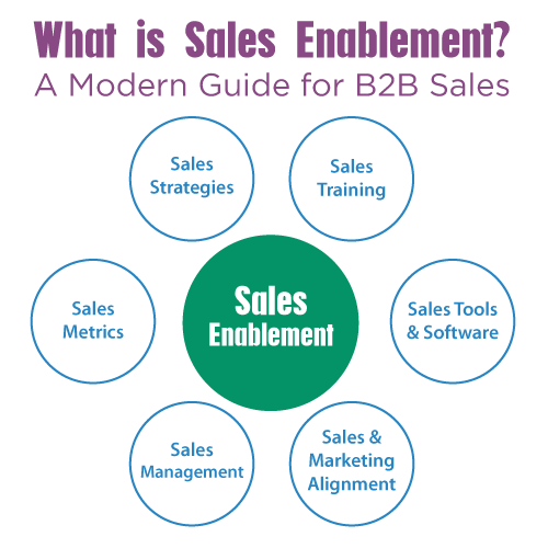 Sales_Enablement.png