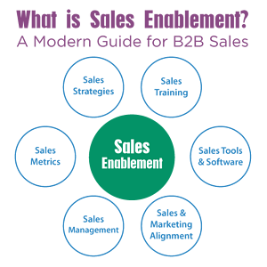 Sales_Enablement