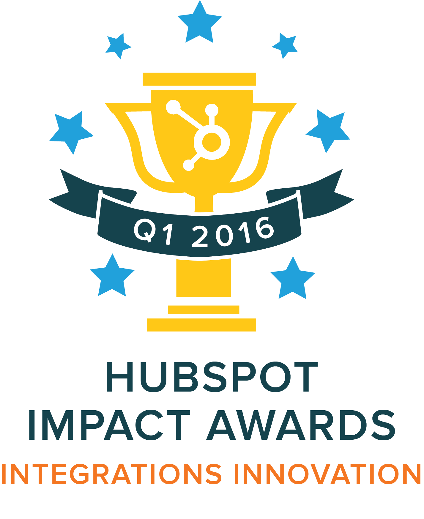 hubspot-integration-innovation