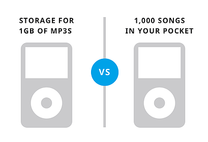 iPod-features-vs.-benefits-selling